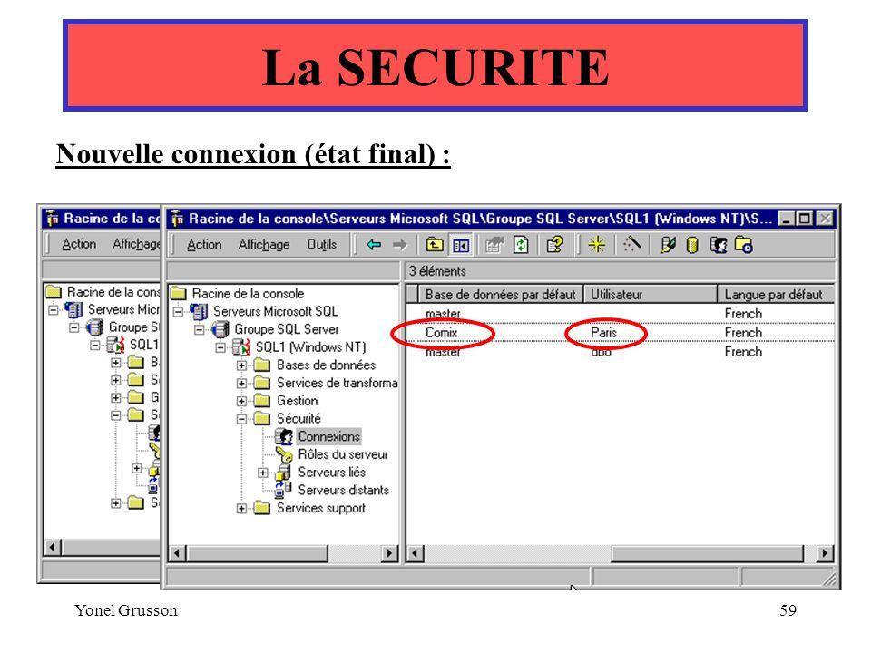 Yonel Grusson59 La SECURITE Nouvelle connexion (état final) :