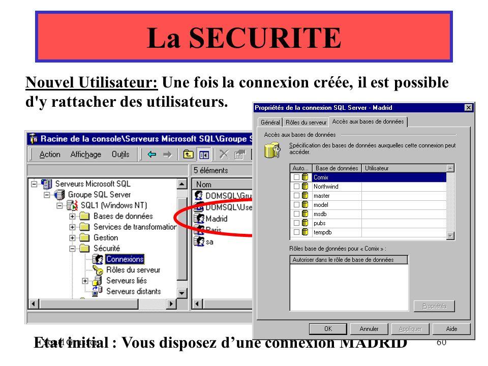 Yonel Grusson60 La SECURITE Nouvel Utilisateur: Une fois la connexion créée, il est possible d'y rattacher des utilisateurs. Etat initial : Vous dispo