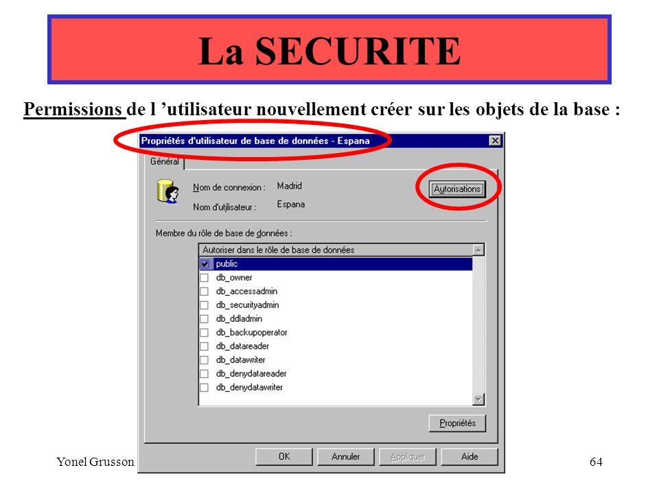 Yonel Grusson64 La SECURITE Permissions de l utilisateur nouvellement créer sur les objets de la base :