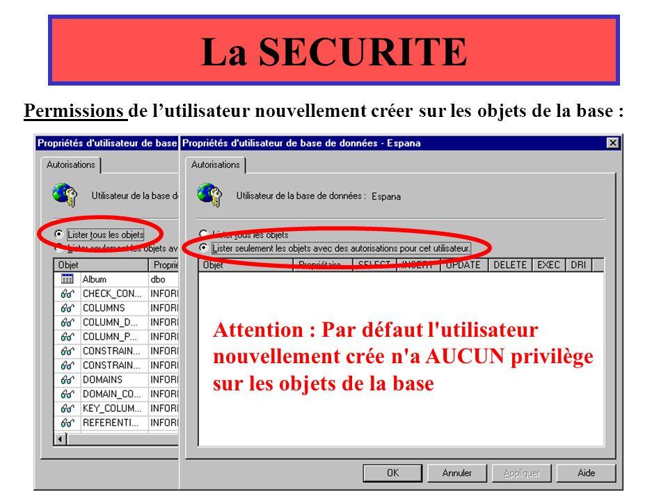 Yonel Grusson65 La SECURITE Permissions de lutilisateur nouvellement créer sur les objets de la base : Attention : Par défaut l'utilisateur nouvelleme