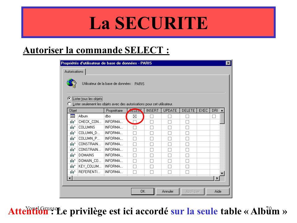 Yonel Grusson70 La SECURITE Autoriser la commande SELECT : Attention : Le privilège est ici accordé sur la seule table « Album »