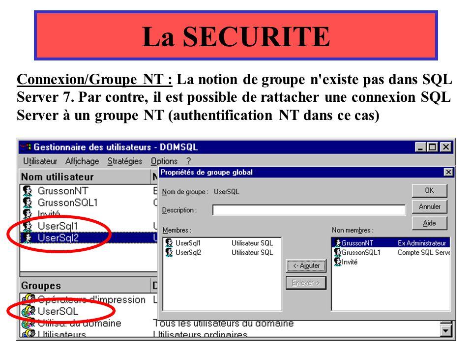 Yonel Grusson73 La SECURITE Connexion/Groupe NT : La notion de groupe n'existe pas dans SQL Server 7. Par contre, il est possible de rattacher une con