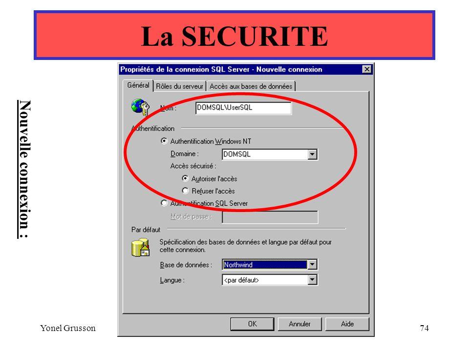 Yonel Grusson74 La SECURITE Nouvelle connexion :
