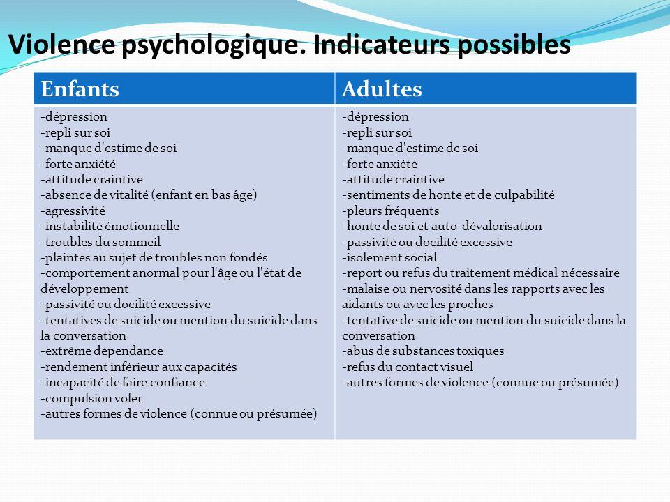 Violence psychologique. Indicateurs possibles EnfantsAdultes -dépression -repli sur soi -manque d'estime de soi -forte anxiété -attitude craintive -ab