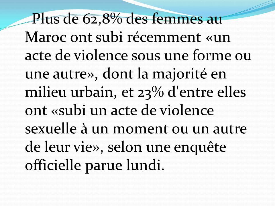 Plus de 62,8% des femmes au Maroc ont subi récemment «un acte de violence sous une forme ou une autre», dont la majorité en milieu urbain, et 23% d'en