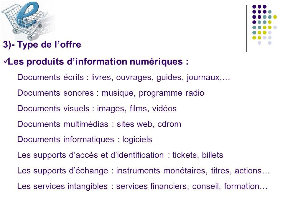 3)- Type de loffre Les produits dinformation numériques : Documents écrits : livres, ouvrages, guides, journaux,… Documents sonores : musique, program