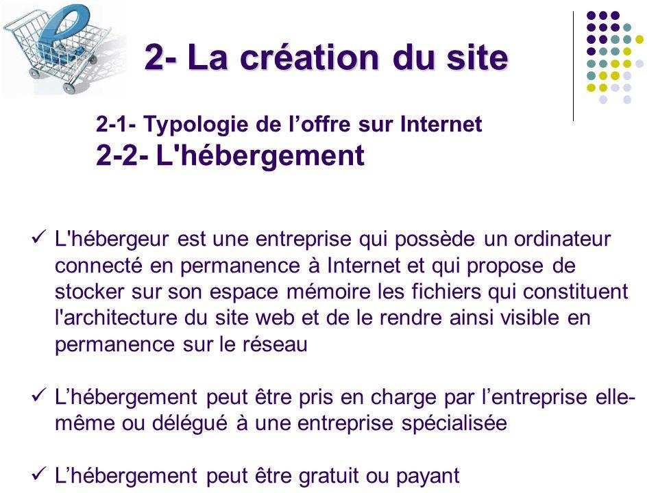 2- La création du site 2-1- Typologie de loffre sur Internet 2-2- L'hébergement L'hébergeur est une entreprise qui possède un ordinateur connecté en p