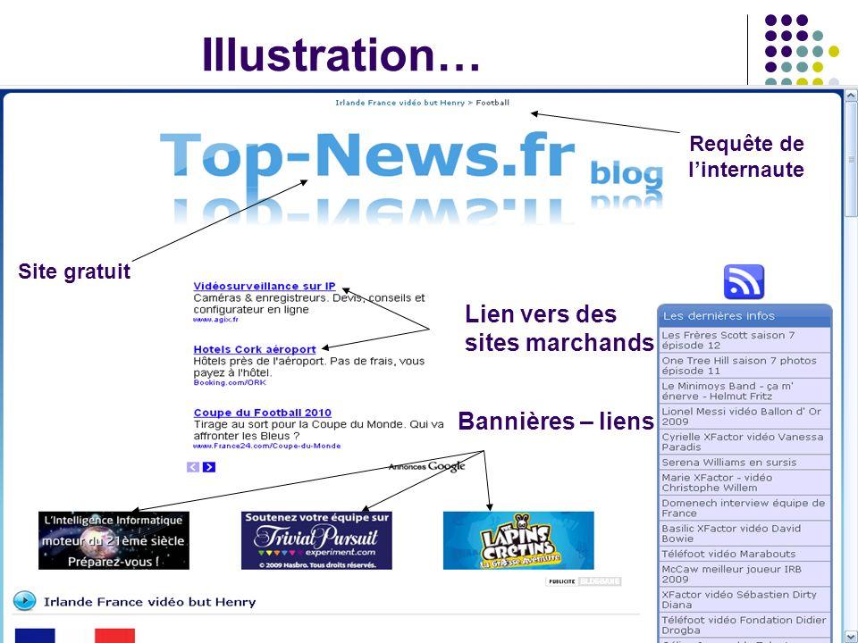 Illustration… Site gratuit Requête de linternaute Lien vers des sites marchands Bannières – liens