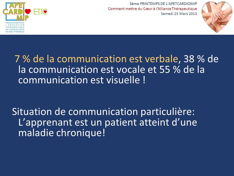 3ème PRINTEMPS DE L'APETCARDIOMIP Comment mettre du Cœur à lAlliance Thérapeutique Samedi 23 Mars 2013 7 % de la communication est verbale, 38 % de la