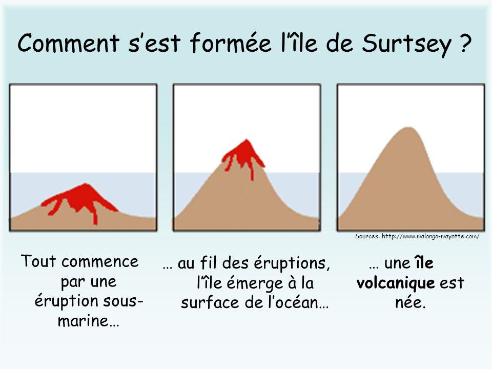 Comment sest formée lîle de Surtsey ? Tout commence par une éruption sous- marine… … au fil des éruptions, lîle émerge à la surface de locéan… île vol