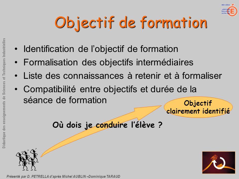 Présenté par D. PETRELLA daprès Michel AUBLIN –Dominique TARAUD Didactique des enseignements de Sciences et Techniques Industrielles Objectif de forma