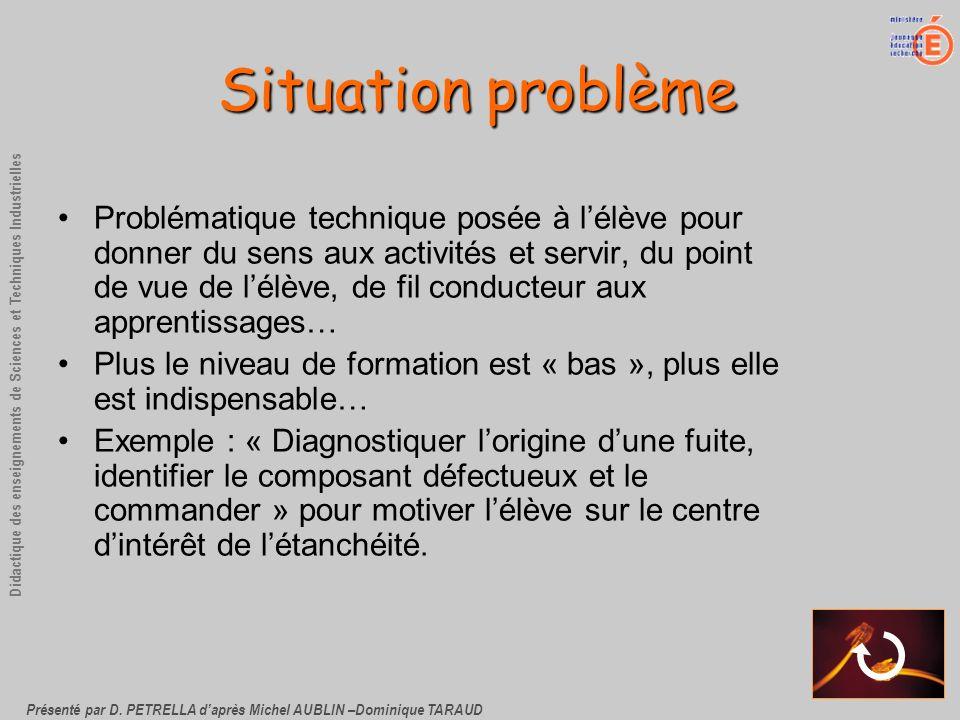 Présenté par D. PETRELLA daprès Michel AUBLIN –Dominique TARAUD Didactique des enseignements de Sciences et Techniques Industrielles Situation problèm