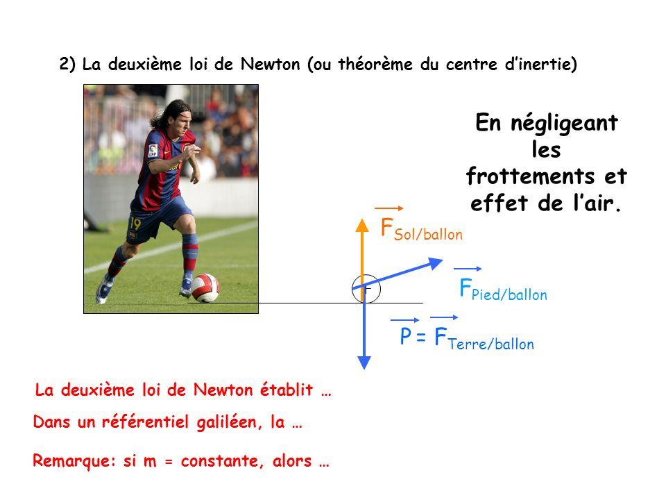 2) La deuxième loi de Newton (ou théorème du centre dinertie) La deuxième loi de Newton établit … Dans un référentiel galiléen, la … Remarque: si m =