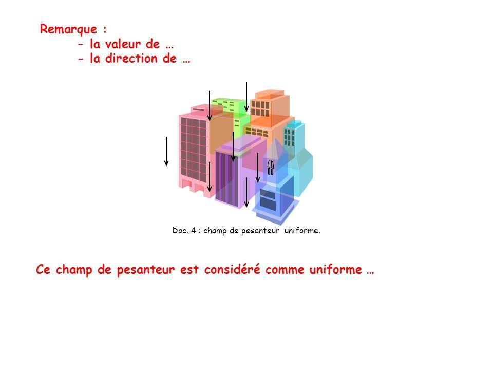 Doc. 4 : champ de pesanteur uniforme. Remarque : - la valeur de … - la direction de … Ce champ de pesanteur est considéré comme uniforme …