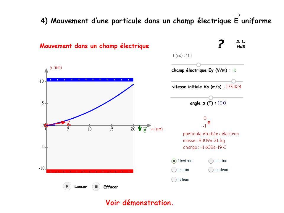 4) Mouvement dune particule dans un champ électrique E uniforme Voir démonstration.