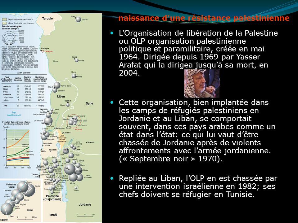 naissance dune résistance palestinienne LOrganisation de libération de la Palestine ou OLP organisation palestinienne politique et paramilitaire, créé