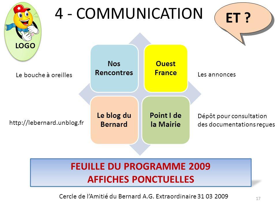 4 - COMMUNICATION Nos Rencontres Ouest France Le blog du Bernard Point I de la Mairie Cercle de lAmitié du Bernard A.G.