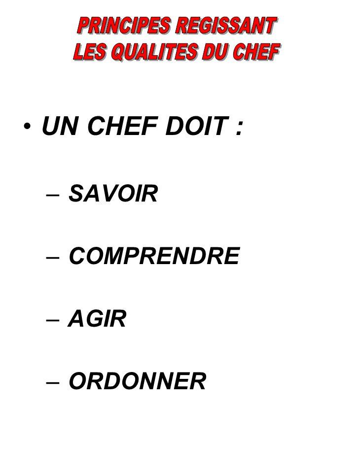 UN CHEF DOIT : – SAVOIR – COMPRENDRE – AGIR – ORDONNER