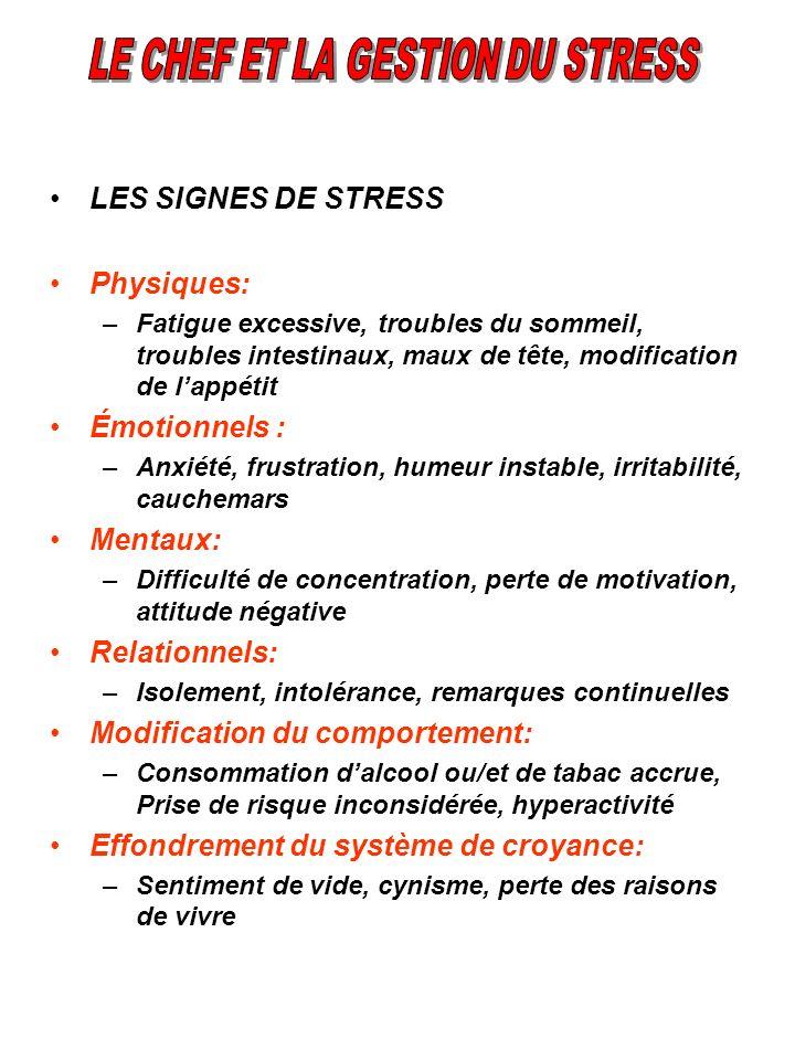 LES SIGNES DE STRESS Physiques: –Fatigue excessive, troubles du sommeil, troubles intestinaux, maux de tête, modification de lappétit Émotionnels : –A