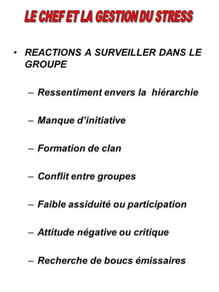 REACTIONS A SURVEILLER DANS LE GROUPE –Ressentiment envers la hiérarchie –Manque dinitiative –Formation de clan –Conflit entre groupes –Faible assidui