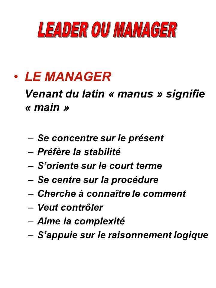 LE MANAGER Venant du latin « manus » signifie « main » –Se concentre sur le présent –Préfère la stabilité –Soriente sur le court terme –Se centre sur