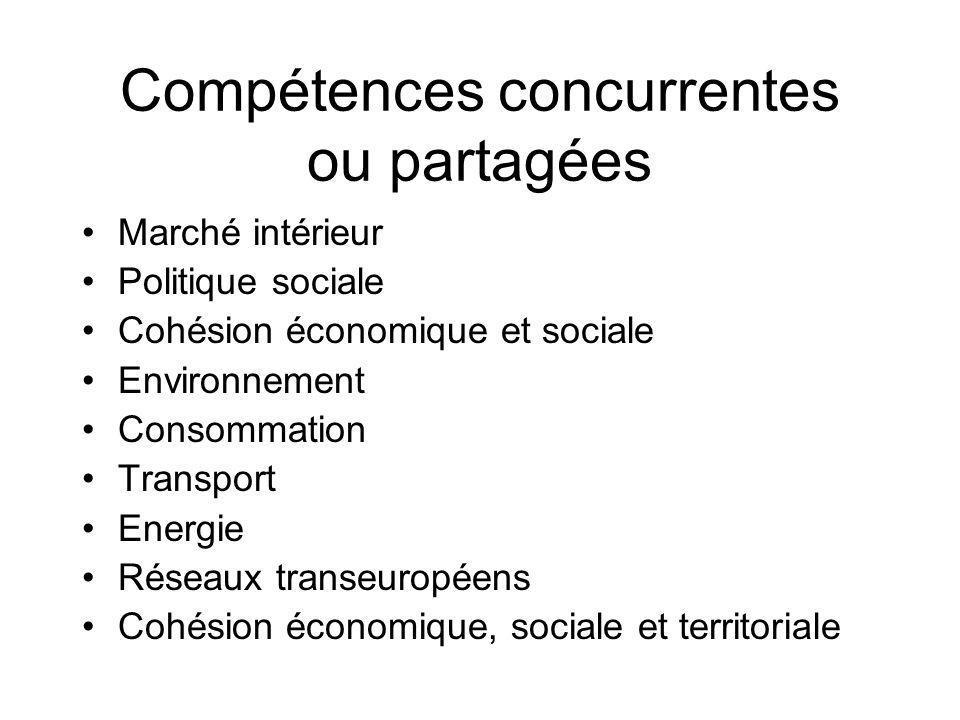 Compétences concurrentes ou partagées Marché intérieur Politique sociale Cohésion économique et sociale Environnement Consommation Transport Energie R