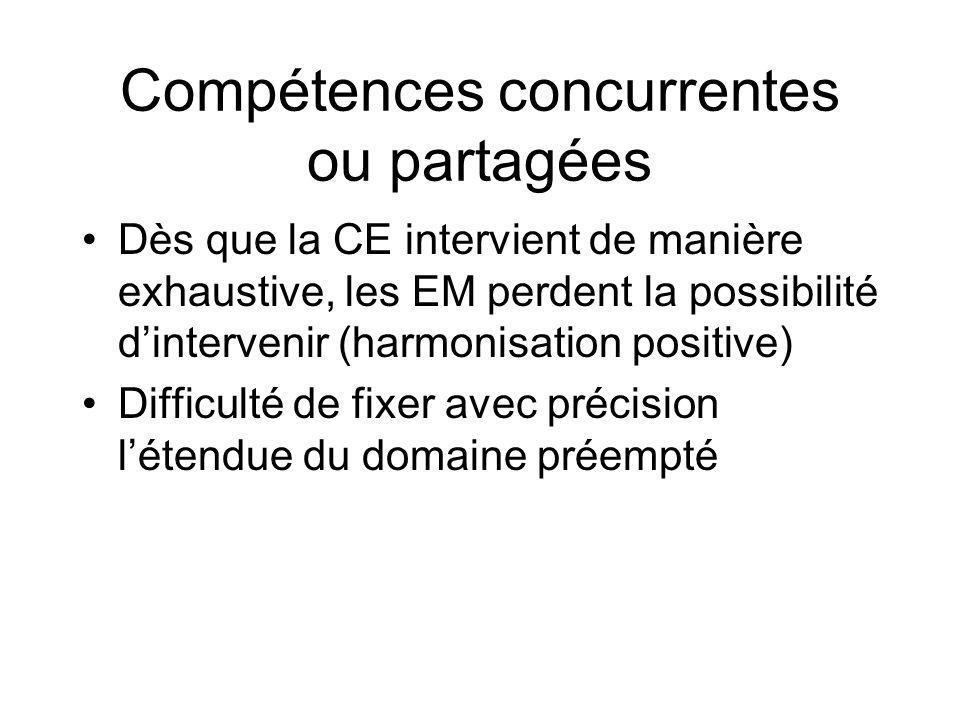 Compétences concurrentes ou partagées Dès que la CE intervient de manière exhaustive, les EM perdent la possibilité dintervenir (harmonisation positiv