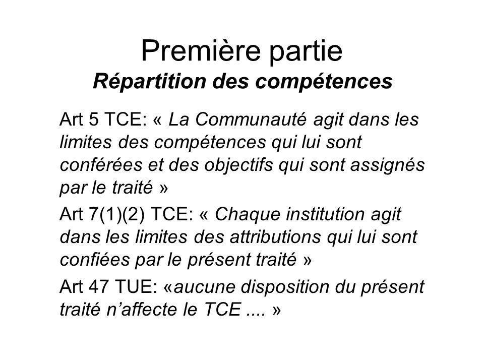 Première partie Répartition des compétences Art 5 TCE: « La Communauté agit dans les limites des compétences qui lui sont conférées et des objectifs q