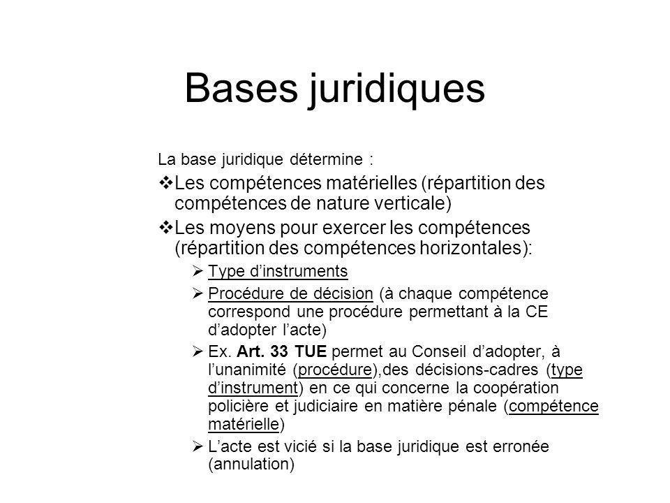 Bases juridiques La base juridique détermine : Les compétences matérielles (répartition des compétences de nature verticale) Les moyens pour exercer l