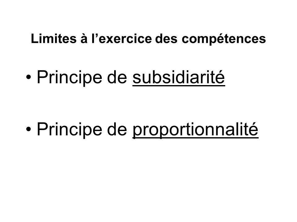 Limites à lexercice des compétences Principe de subsidiarité Principe de proportionnalité