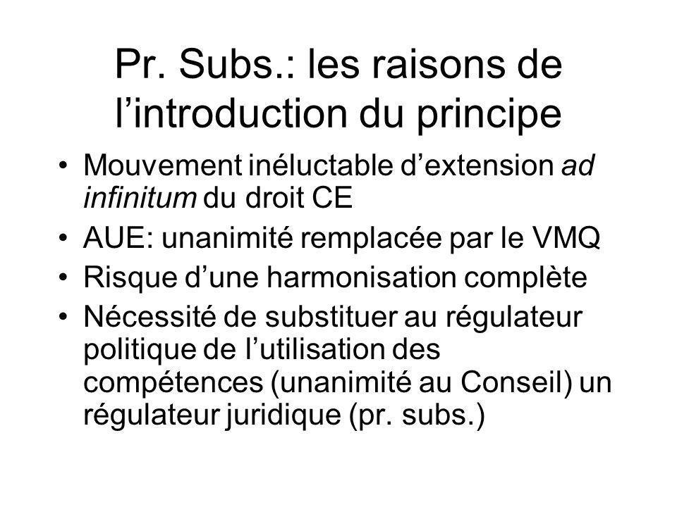 Pr. Subs.: les raisons de lintroduction du principe Mouvement inéluctable dextension ad infinitum du droit CE AUE: unanimité remplacée par le VMQ Risq