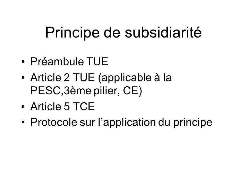 Principe de subsidiarité Préambule TUE Article 2 TUE (applicable à la PESC,3ème pilier, CE) Article 5 TCE Protocole sur lapplication du principe