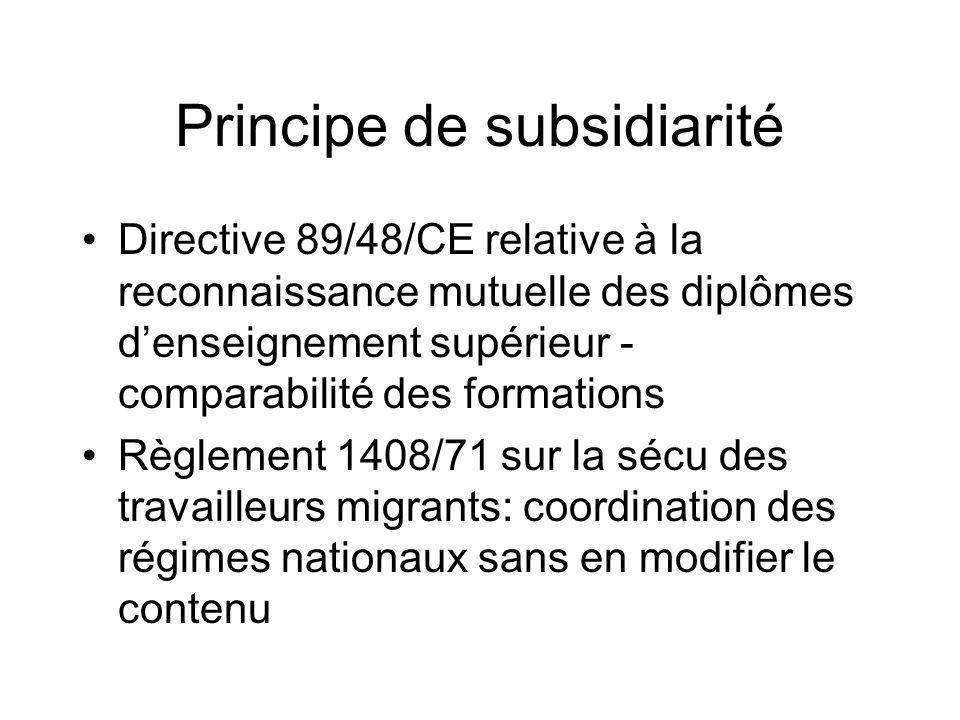 Principe de subsidiarité Directive 89/48/CE relative à la reconnaissance mutuelle des diplômes denseignement supérieur - comparabilité des formations