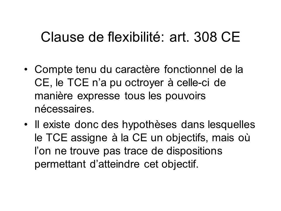Clause de flexibilité: art. 308 CE Compte tenu du caractère fonctionnel de la CE, le TCE na pu octroyer à celle-ci de manière expresse tous les pouvoi
