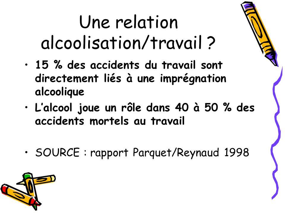 Une relation alcoolisation/travail ? 15 % des accidents du travail sont directement liés à une imprégnation alcoolique Lalcool joue un rôle dans 40 à