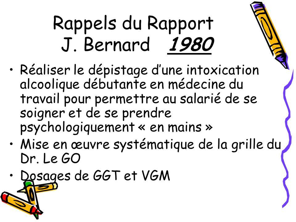 Rappels du Rapport J. Bernard 1980 Réaliser le dépistage dune intoxication alcoolique débutante en médecine du travail pour permettre au salarié de se