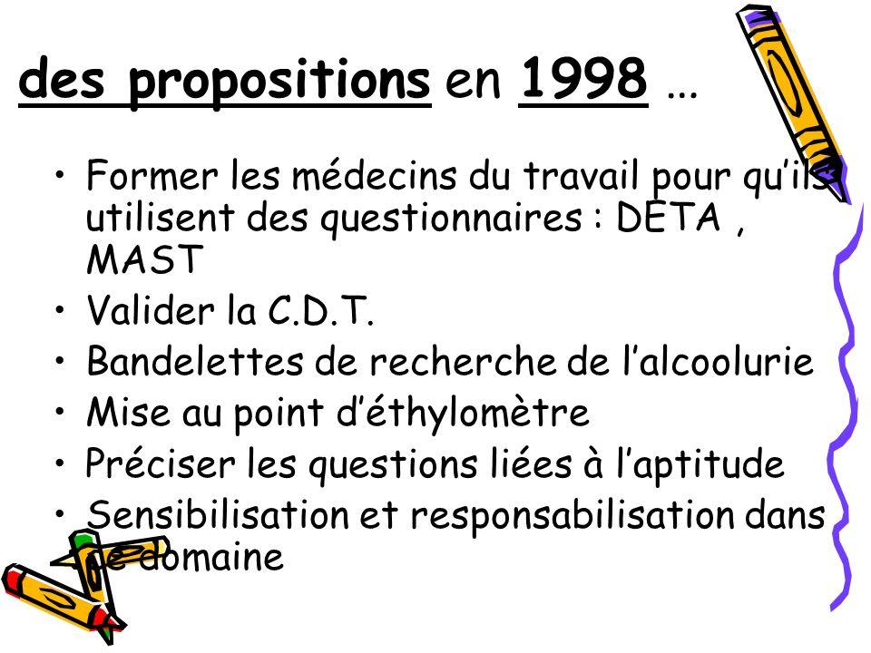 des propositions en 1998 … Former les médecins du travail pour quils utilisent des questionnaires : DETA, MAST Valider la C.D.T. Bandelettes de recher