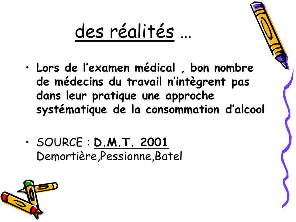 des réalités … Lors de lexamen médical, bon nombre de médecins du travail nintègrent pas dans leur pratique une approche systématique de la consommati