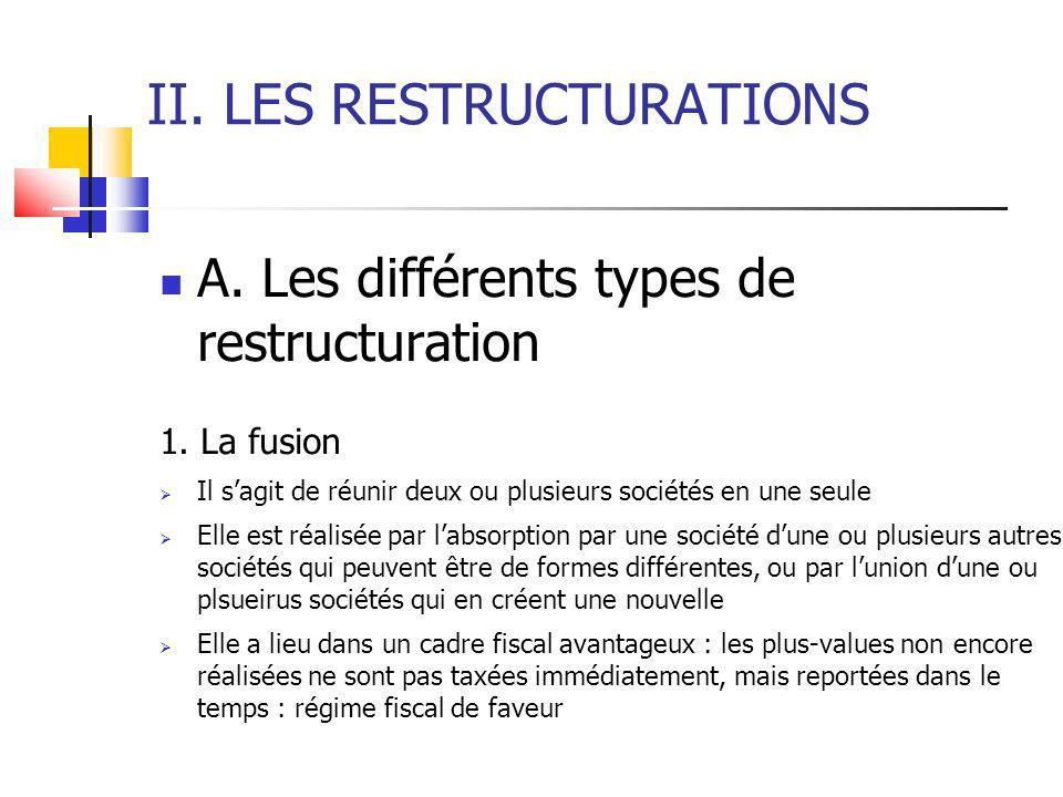 II. LES RESTRUCTURATIONS A. Les différents types de restructuration 1.