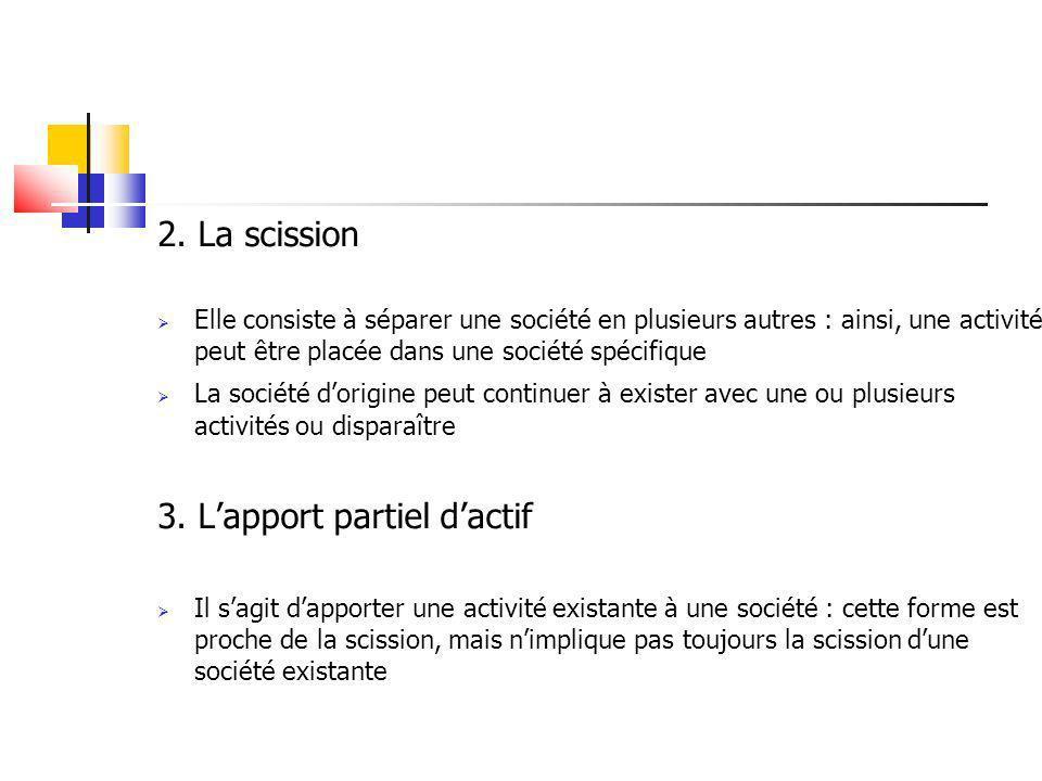 2. La scission Elle consiste à séparer une société en plusieurs autres : ainsi, une activité peut être placée dans une société spécifique La société d