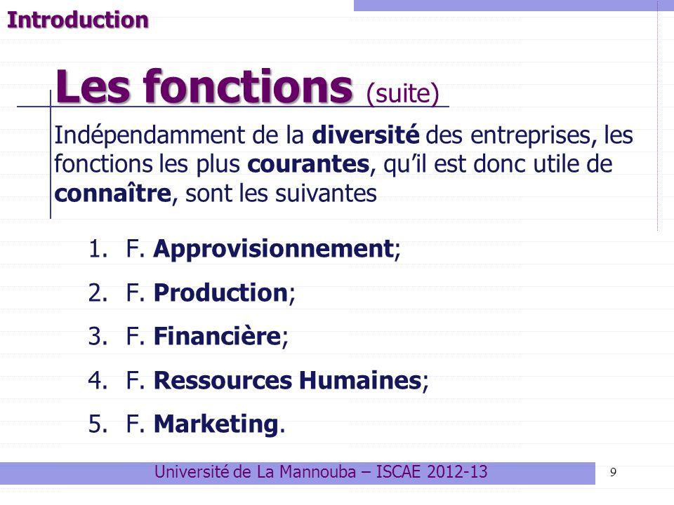 10 Toutes les fonctions du processus de gestion sont pratiquées dans toutes les fonctions de lentreprise; Les principes généraux et les règles de base de chaque fonction de la gestion sont invariables; Mais, selon les fonctions de lentreprise, il y aura des spécificités au niveau des : Techniques de planifications; Facteurs de motivation, style de direction; Méthodes dorganisation; Outils de contrôle; Les fonctions Les fonctions (suite) Université de La Mannouba – ISCAE 2012-13Introduction