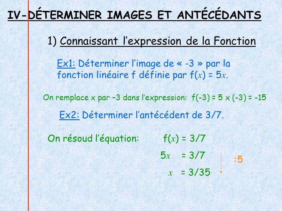 IV-DÉTERMINER IMAGES ET ANTÉCÉDANTS 1) Connaissant lexpression de la Fonction Ex1: Déterminer limage de « -3 » par la fonction linéaire f définie par