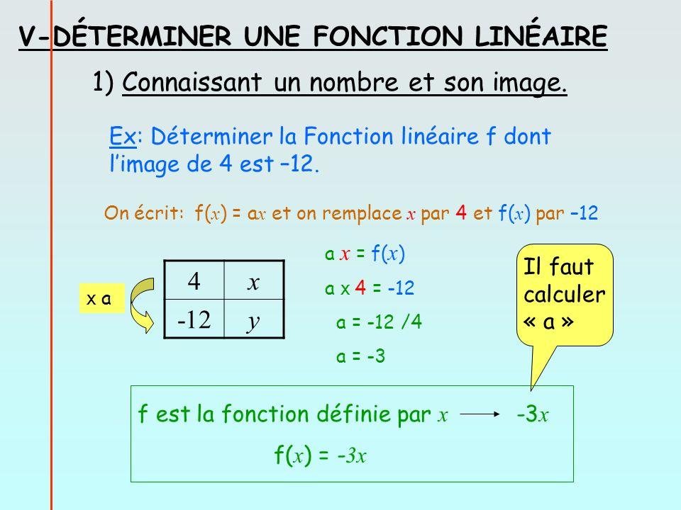 V-DÉTERMINER UNE FONCTION LINÉAIRE 1) Connaissant un nombre et son image. Ex: Déterminer la Fonction linéaire f dont limage de 4 est –12. On écrit: f(