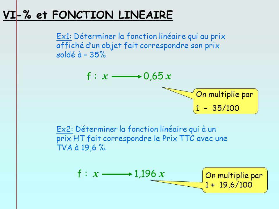 VI-% et FONCTION LINEAIRE Ex1: Déterminer la fonction linéaire qui au prix affiché dun objet fait correspondre son prix soldé à – 35% f : x 0,65 x On