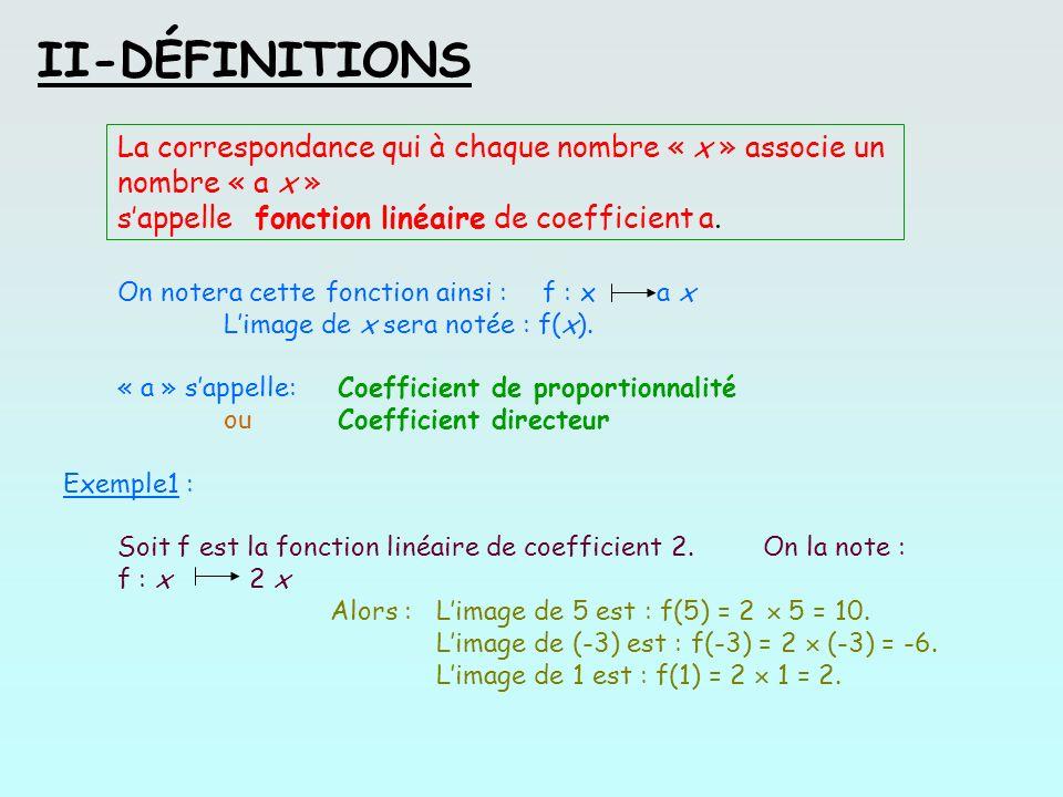 II-DÉFINITIONS La correspondance qui à chaque nombre « x » associe un nombre « a x » sappelle fonction linéaire de coefficient a. On notera cette fonc