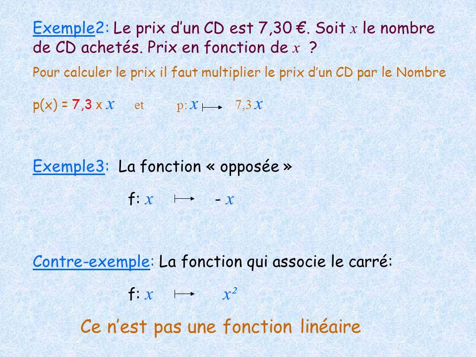 Exemple2: Le prix dun CD est 7,30. Soit x le nombre de CD achetés. Prix en fonction de x ? Pour calculer le prix il faut multiplier le prix dun CD par