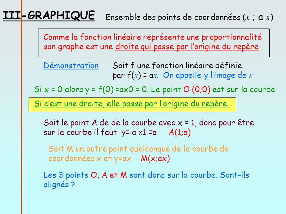 III-GRAPHIQUE Comme la fonction linéaire représente une proportionnalité son graphe est une droite qui passe par lorigine du repère Démonstration Soit