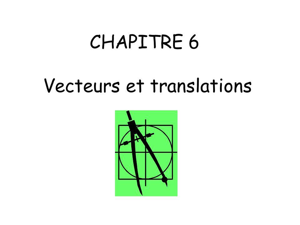 Objectifs: -Connaître et savoir utiliser lécriture vectorielle.