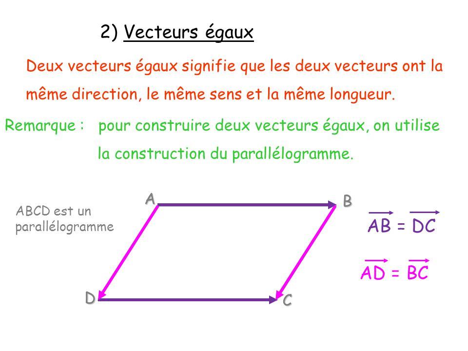 A B D C AB = DC AD = BC ABCD est un parallélogramme 2) Vecteurs égaux Deux vecteurs égaux signifie que les deux vecteurs ont la même direction, le mêm