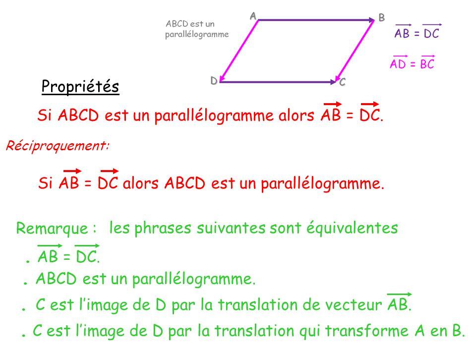 Propriétés Si ABCD est un parallélogramme alors AB = DC. Réciproquement: Si AB = DC alors ABCD est un parallélogramme. Remarque :les phrases suivantes